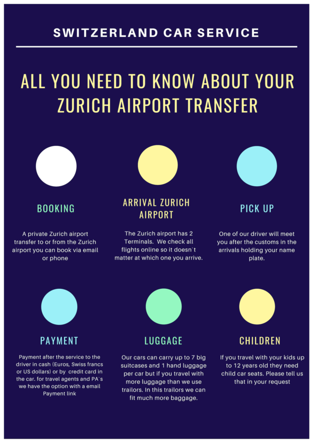 Infographic about your zurich airport transfer